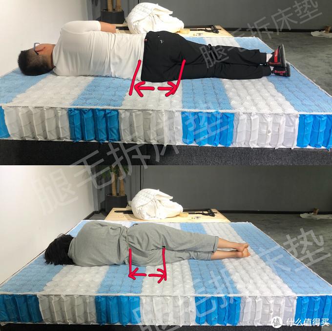 高矮不同,导致臀部支撑错位