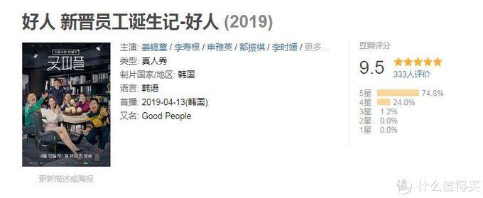 职场新人养成记:Channel A韩综《Good People》推荐