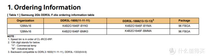 ▲ 三星 K4B2G1646F-BYMA Datasheet 节选