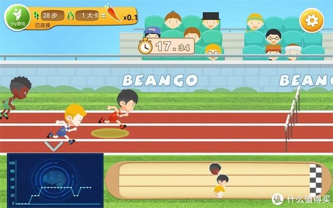 可以玩游戏的儿童运动鞋测评