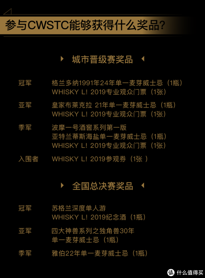 CWS第三届威士忌盲品挑战赛礼盒
