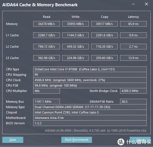 稳扎稳打,一步一步日趋完美——Alienware Area-51m 外星人17.3英寸笔记本 深度评测