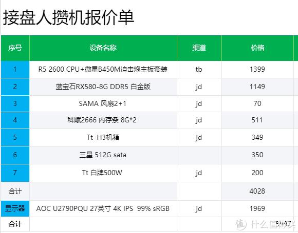 拳打牙膏厂脚踢N卡——AMD平台搭建的基石 Tt挑战者H3中塔机箱