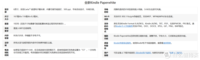 kindle paperwhite4 对比 kindle paperwhite3