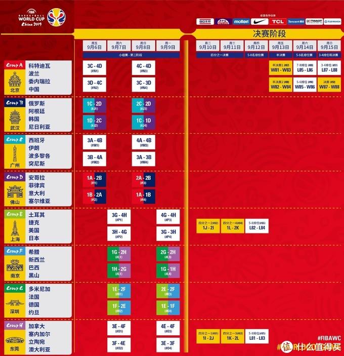第二阶段小组赛和决赛圈赛程