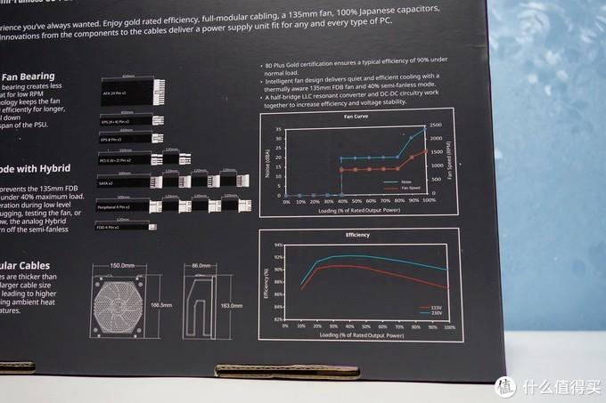 V系列的梅开二度,酷冷V650 GOLD电源上手