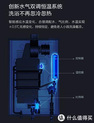 """以""""零等待、秒出热水""""定义高端品质——云米互联网燃气热水器Zero体验"""