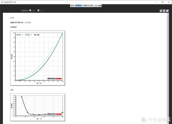 数码发烧友告诉你屏幕色彩校色器的重要性-Spyder X Pro(蓝蜘蛛)测评