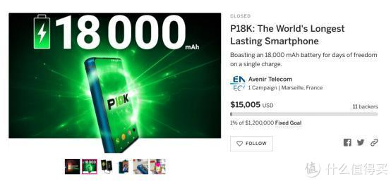18,000 mAh 大电量手机募资达成率只有 1%