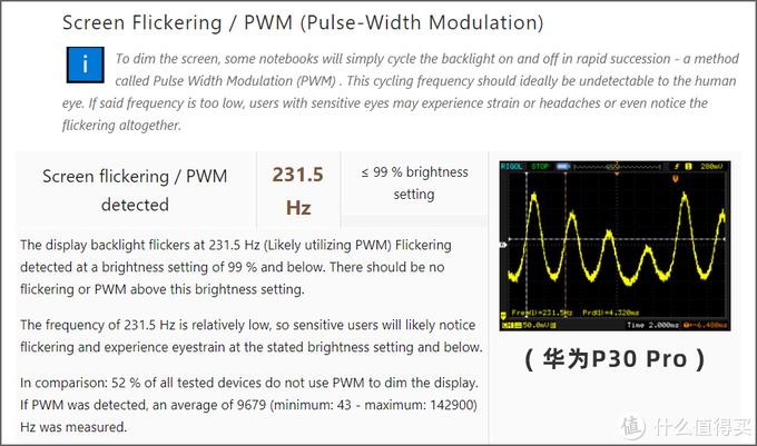 华为P30 Pro的频闪情况