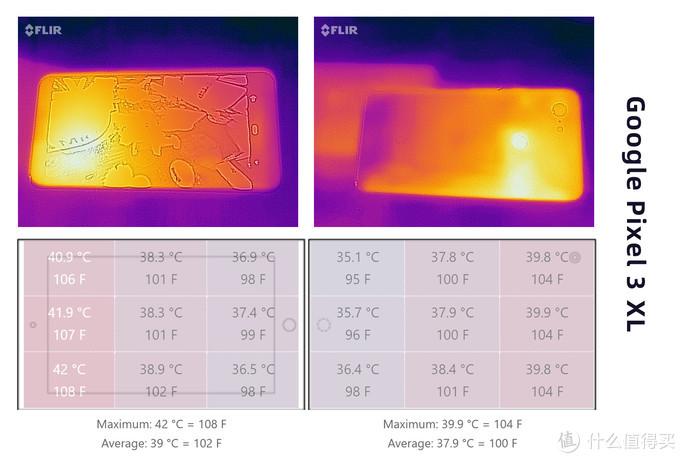 Google Pixel 3 XL发热分析