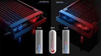 九州风神GAMMAXX L240 V2水冷散热器晒物总结(水冷头|风扇|水冷排|处理器)