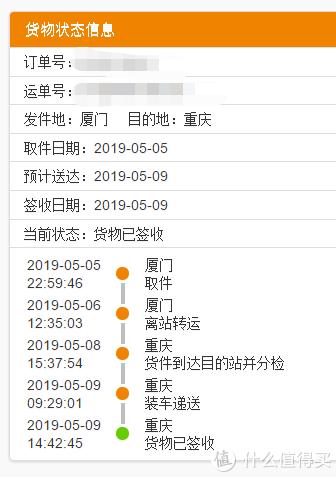 听说戴尔中国就只有邮政和嘉里大通两个合作物流,效率是真的低,体验也不好