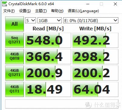 奇怪的是连续写测试比我原配的NVMe还快,其他值低于配