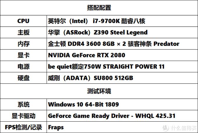 新款钢铁传奇—ASRock Z390 Steel Legend开箱评测