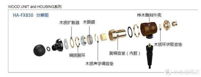 小记给我惊喜的JVC FX850桦木振膜耳塞