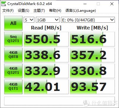 高性价比固态硬盘首选东芝TR200
