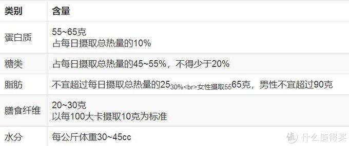 来自一个胖子的评测:董氏天华有机黑五宝营养代餐粉