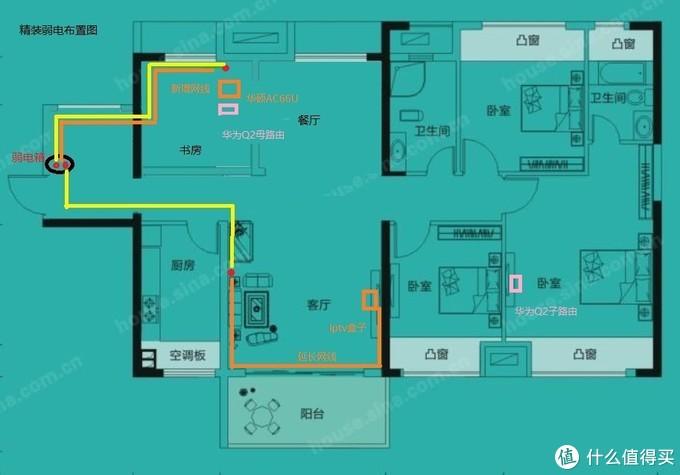 精装房无线优化及水星SG105 POR 单线复用