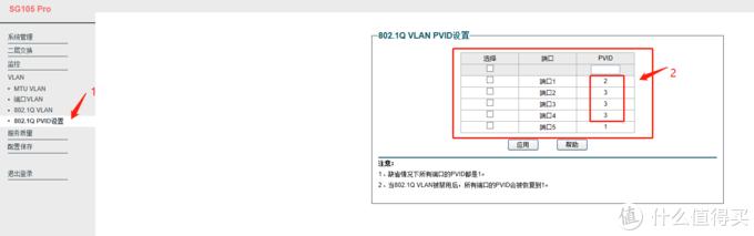 802.1Q VLAN PVID设置