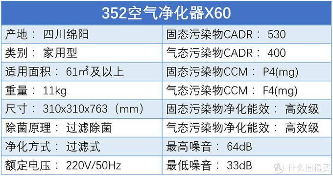 """352空气净化器X60深度体验:既要宁静祥和,也要""""清风""""拂面"""