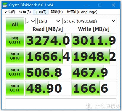 新的NVMe硬盘能在老平台上有这个速度还是可以的