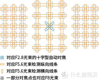 租一套器材去拍妹(多图预警):佳能 85/1.2L II、35/1.4L II、6D2