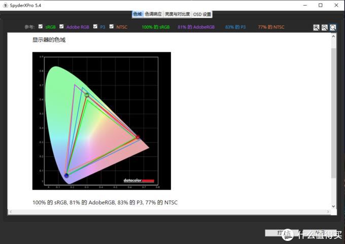 2K分辨率最适合27寸吗?明基PD2700Q测评体验