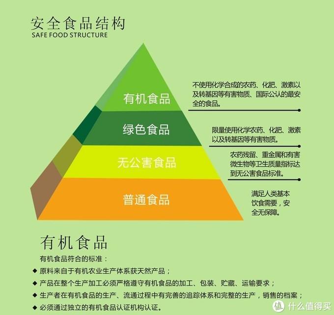 健康营养的方便食品:董氏天华有机黑五宝粉测评