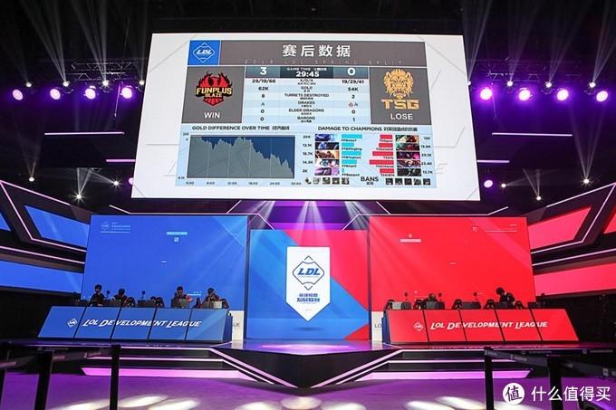 《英雄联盟》2019LDL春季赛季后赛总决赛日综述