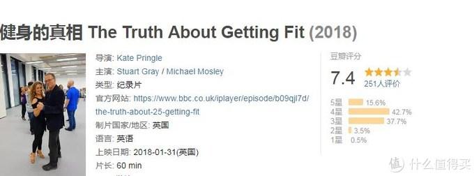 碳水、减肥、睡眠、健身•••9部国外纪录片,刷新你的健康认知!