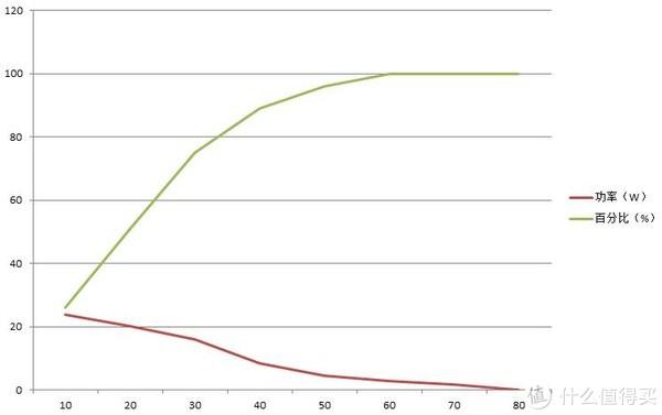均衡的性价比旗舰手机?小米9体验评测