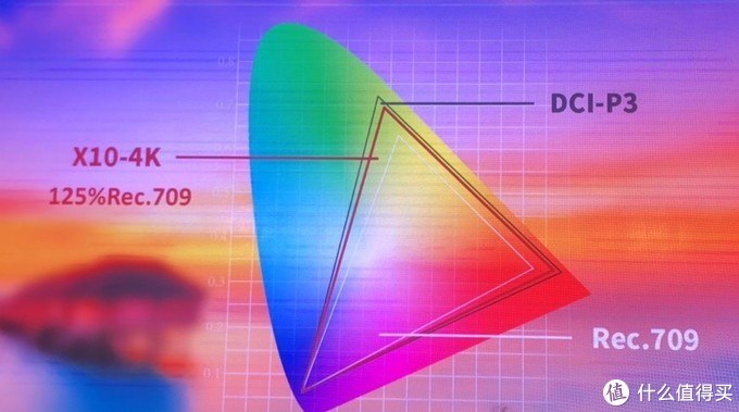 二代RGBB LED技术、125%Rec.709色域:ViewSonic 优派 发布 X10-4K 智能投影仪