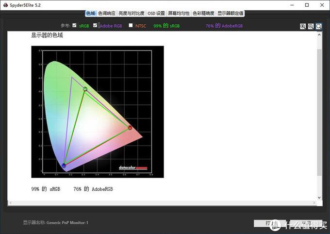 搭建简易的办公平台 — AOC24P1U 家用办公显示器 体验评测