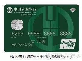 近期银行信用卡热点大盘点