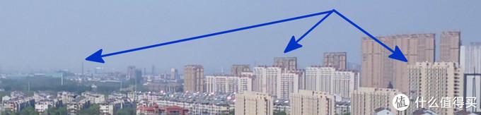 去年污染情况总结&新风机滤芯寿命预期