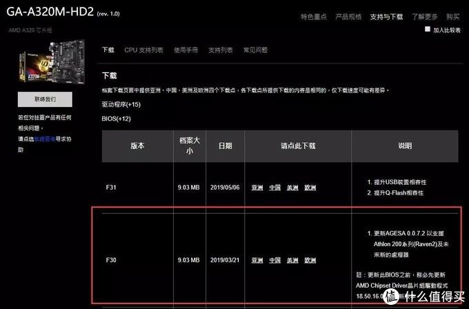 A320主板终于也能支持AMD第3代锐龙新处理器了!