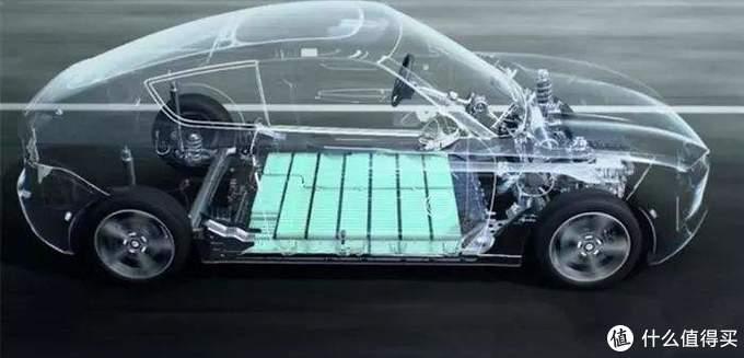 老司机秘籍No.48:1篇文章,3个问题,看懂电动汽车电池能量密度和续航的那些事!