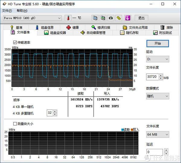 海盗船MP510 480GB评测