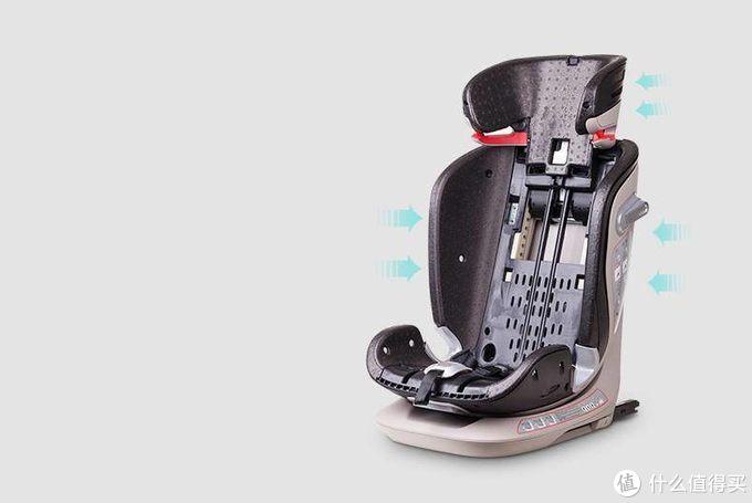 不容忽视的儿童乘车安全保障:kiwy儿童安全座椅使用分享
