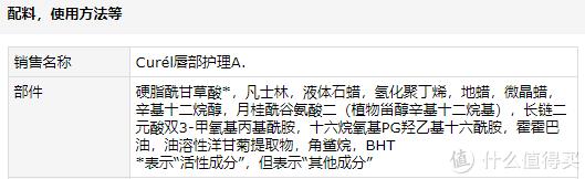 数据来自珂润日本官网