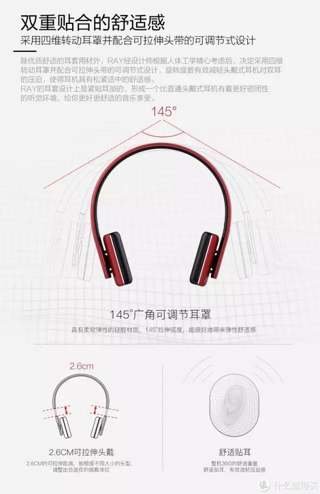 好物 | 不买AirPods还有啥耳机好推荐?这款好物音质好,颜值高!