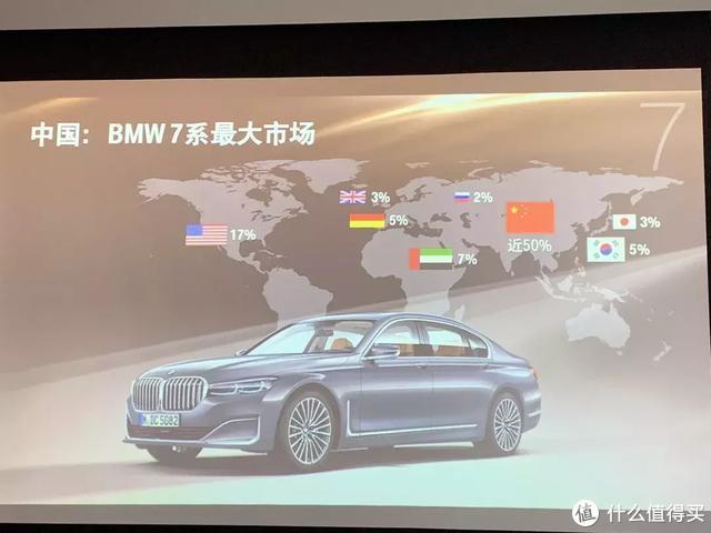 国内销量占全球半数的宝马7系,这次中期改款要怎么讨好中国买家