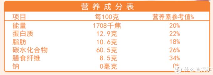 营养选择?董氏天华 玖点十分 有机黑五宝营养代餐粉体验