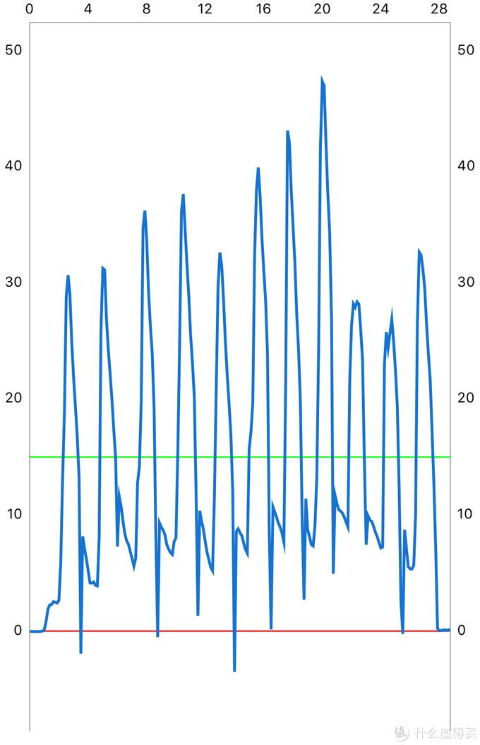 用数据说话,在自由潜的路上,你是怎么败给法兰佐耳压平衡的
