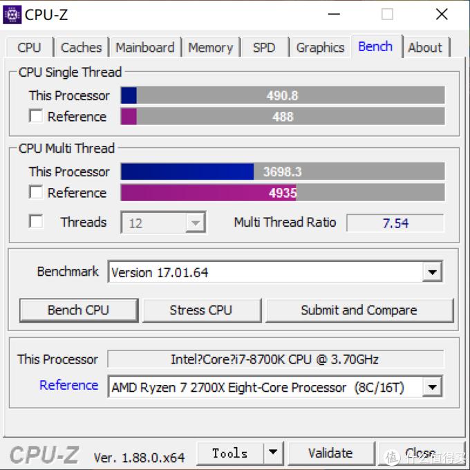 AMD YES?!