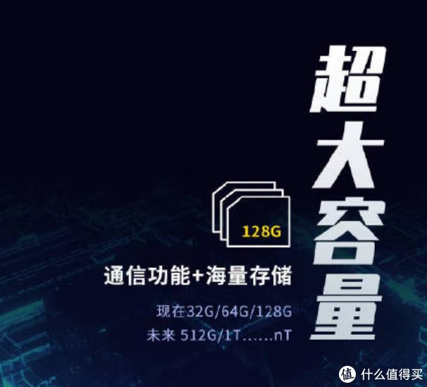 5G SIM卡这么牛?能让手机存储空间翻倍到1T!