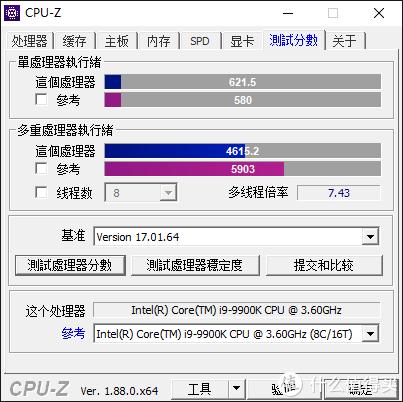 关闭超线程的5.2GHz9900K和CPU记录的分数仅相差28%