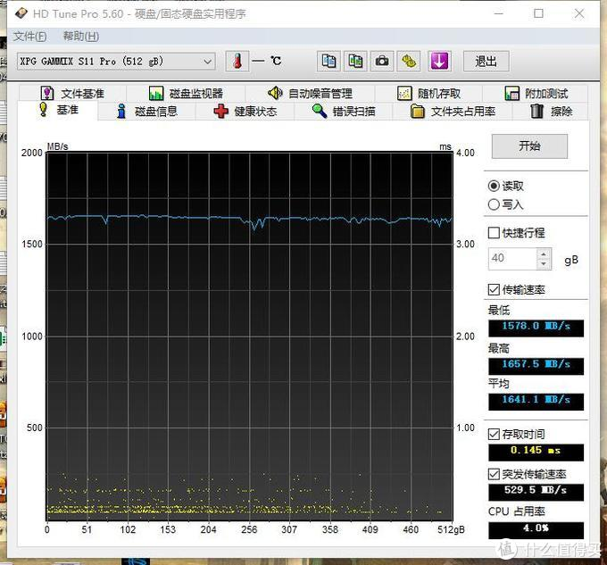 HD Tune Pro读取基准