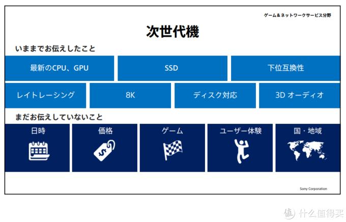 重返游戏:索尼投资者报告会公开次世代PS读盘性能